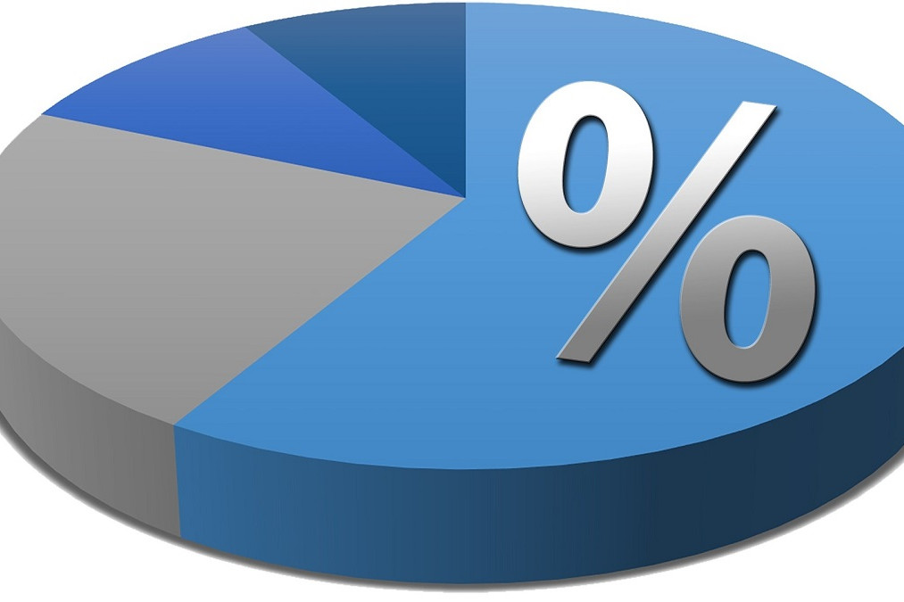 Agmiu0r1 Percentage